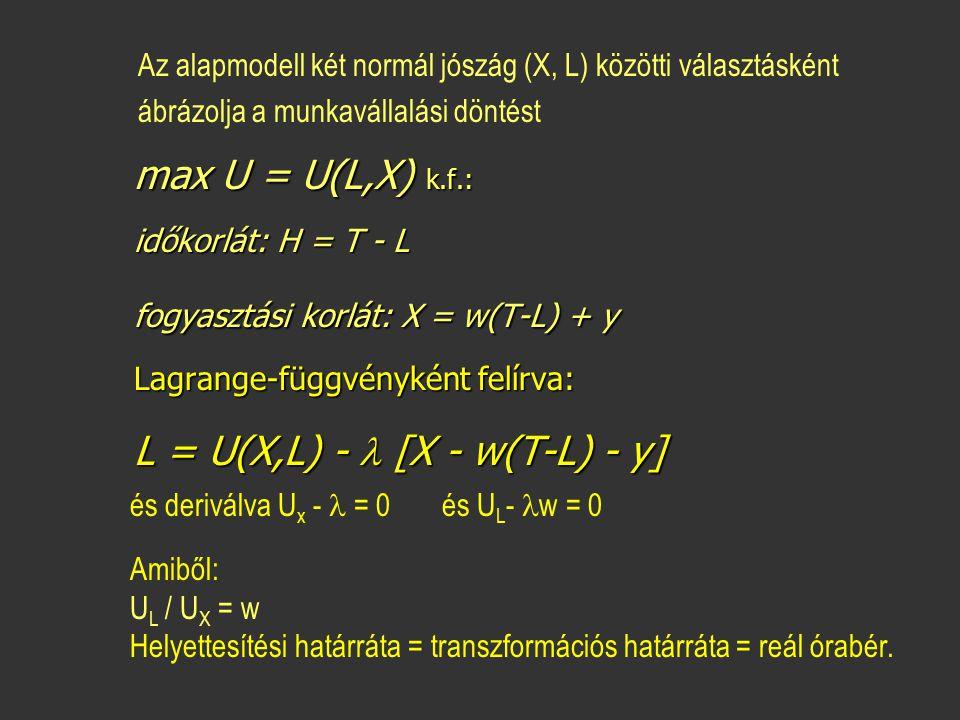 L = U(X,L) -  [X - w(T-L) - y]